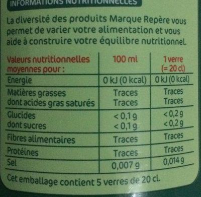 Boisson eau minérale naturelle gazeuse aromatisée menthe - Informations nutritionnelles