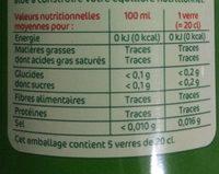 Boisson eau minérale naturelle gazeuse aromatisée citron vert - Nutrition facts