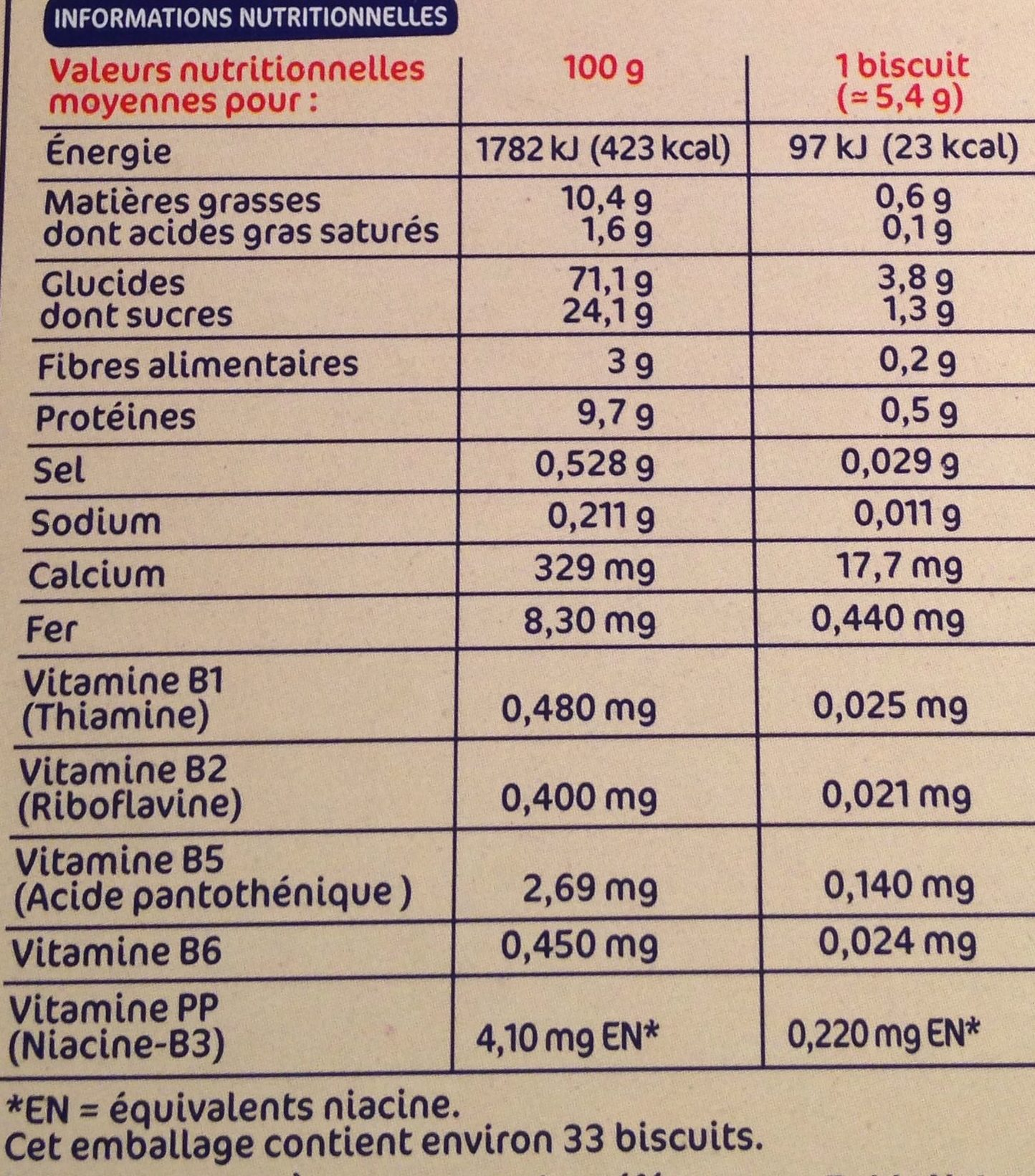 Biscuits adaptés à bébé - Nutrition facts - fr
