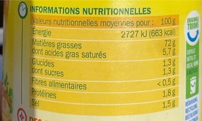 Mayonnaise à la moutarde de Dijon - Nutrition facts - fr