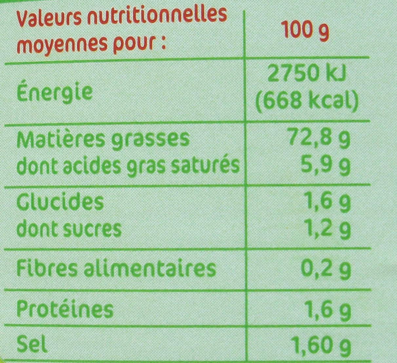 Mayonnaise à la moutarde de Dijon - Informazioni nutrizionali - fr