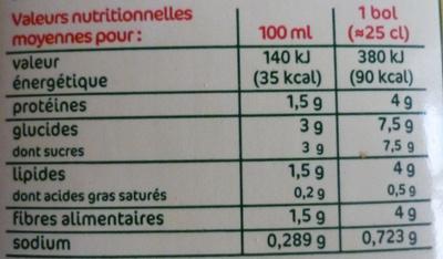 Veloute legumes du soleil - Informations nutritionnelles - fr