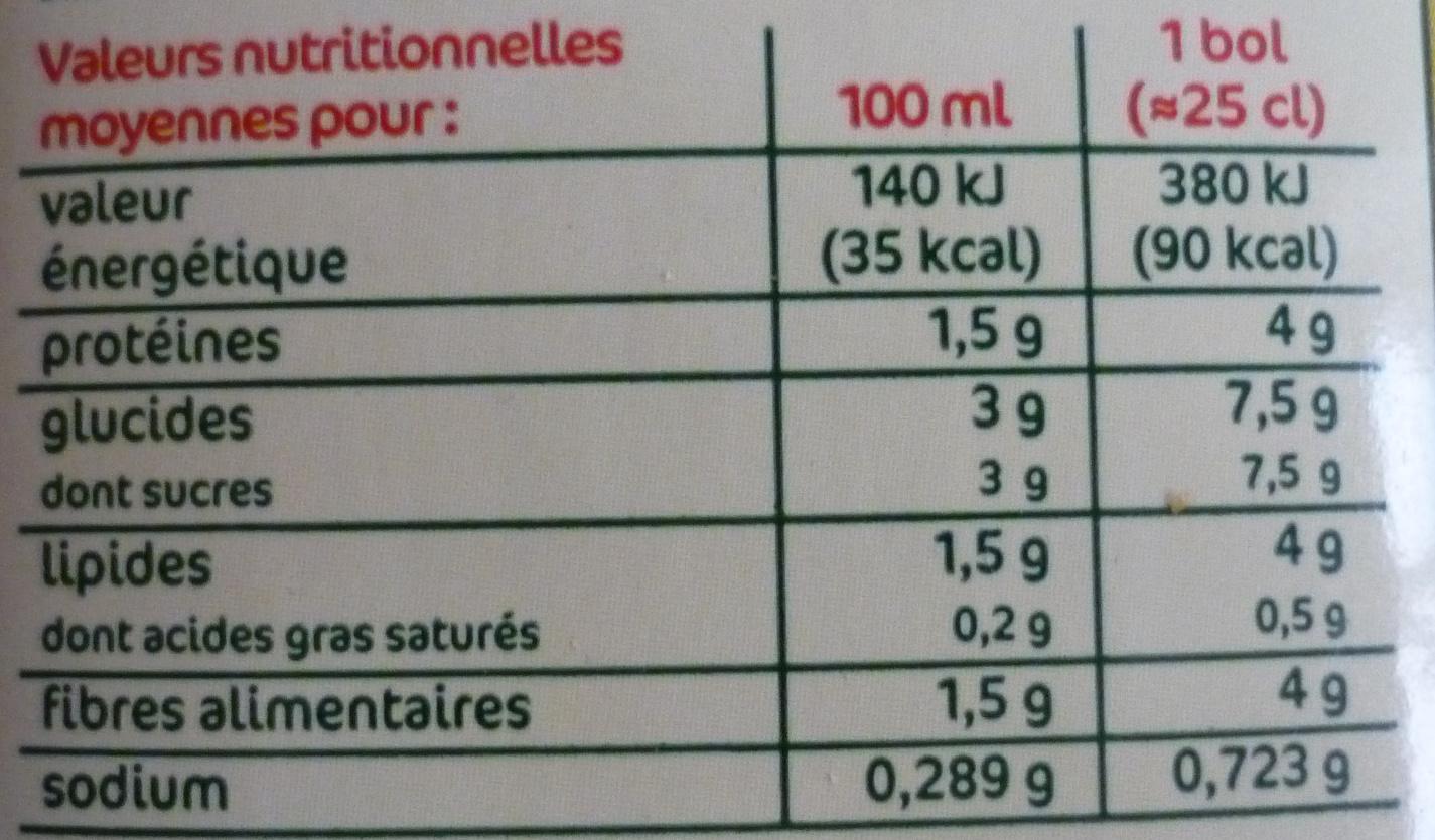 Veloute legumes du soleil - Nutrition facts - fr