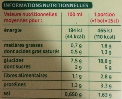 Soupe de Tomates et Vermicelles - Informations nutritionnelles - fr