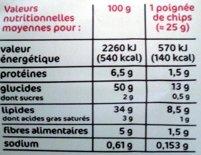 """Résultat de recherche d'images pour """"chips valeur nutritionnelle"""""""