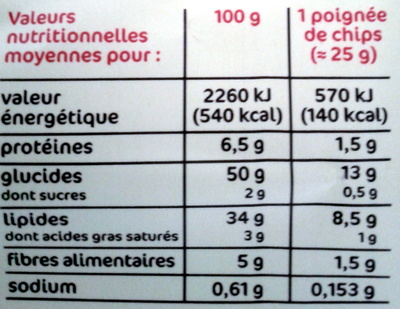 Chips saveur wasabi - Informations nutritionnelles - fr