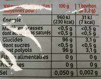 Bonbons sans sucre au réglisse - Informations nutritionnelles