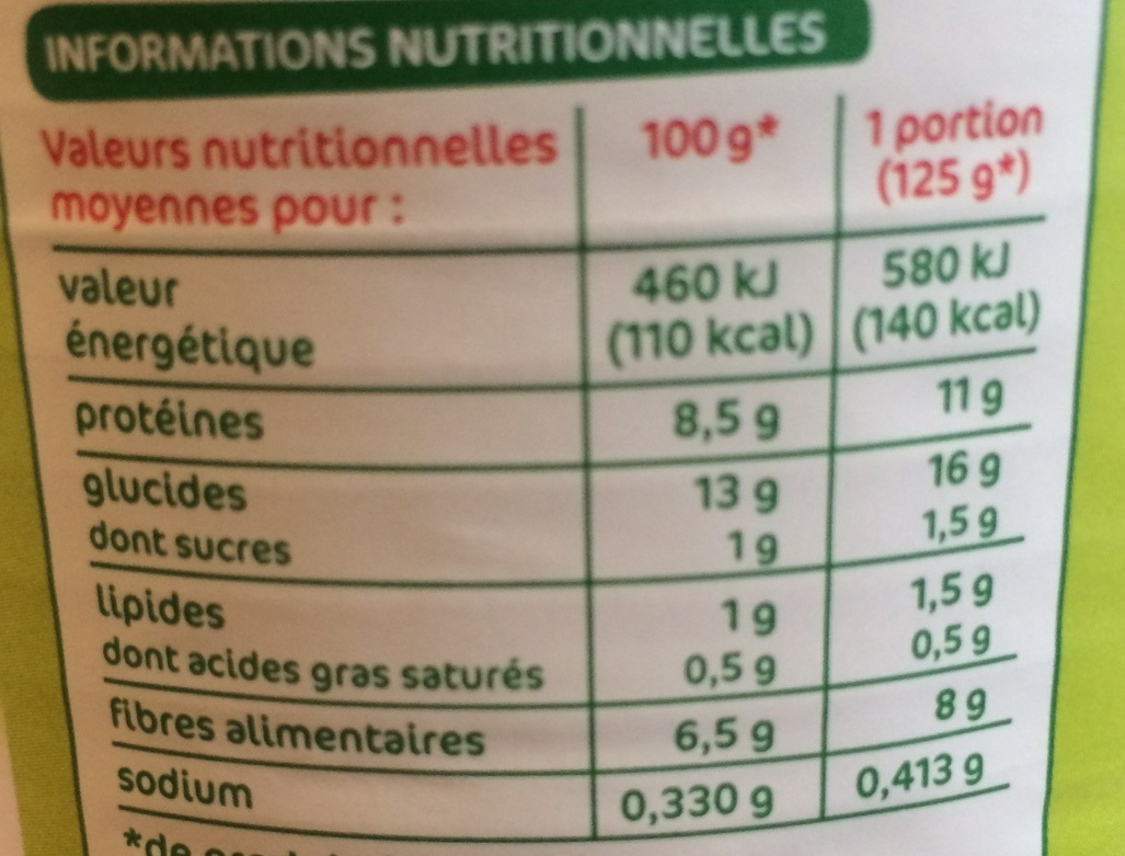 Haricots rouges 4/4 500g pne - Voedigswaarden