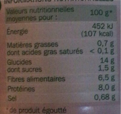 Haricots rouges - Informations nutritionnelles - fr