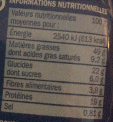 Noix de cajou grillées et salées - Valori nutrizionali