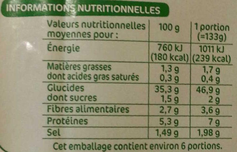 Gnocchi - Informations nutritionnelles - fr