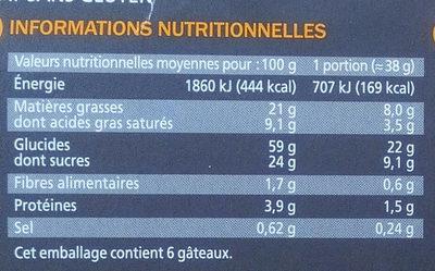 Gâteaux aux pépites de chocolat - Nutrition facts