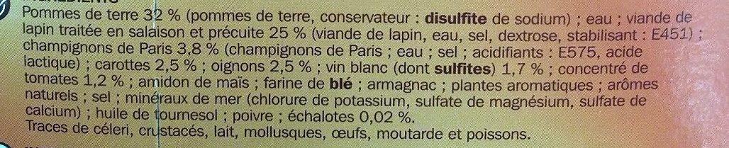 Lapin Chasseur et ses Pommes de Terre - Ingrédients