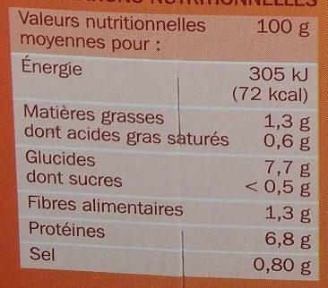 Lapin Chasseur et ses Pommes de Terre - Informations nutritionnelles