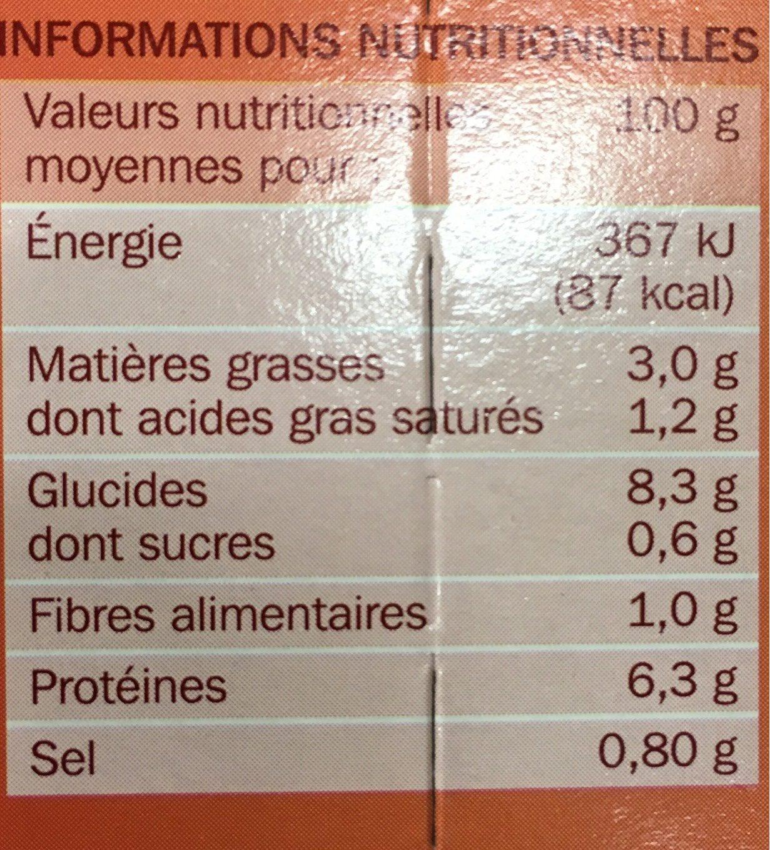Porc a la dijonnaise barquette - Nutrition facts