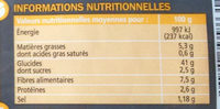 Pain de mie - Nutrition facts