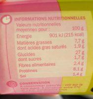 Wrap jambon sauce tzatziki - Informations nutritionnelles