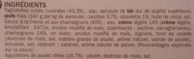 Tagliatelles au poulet sauce crème et champignons - Ingredients