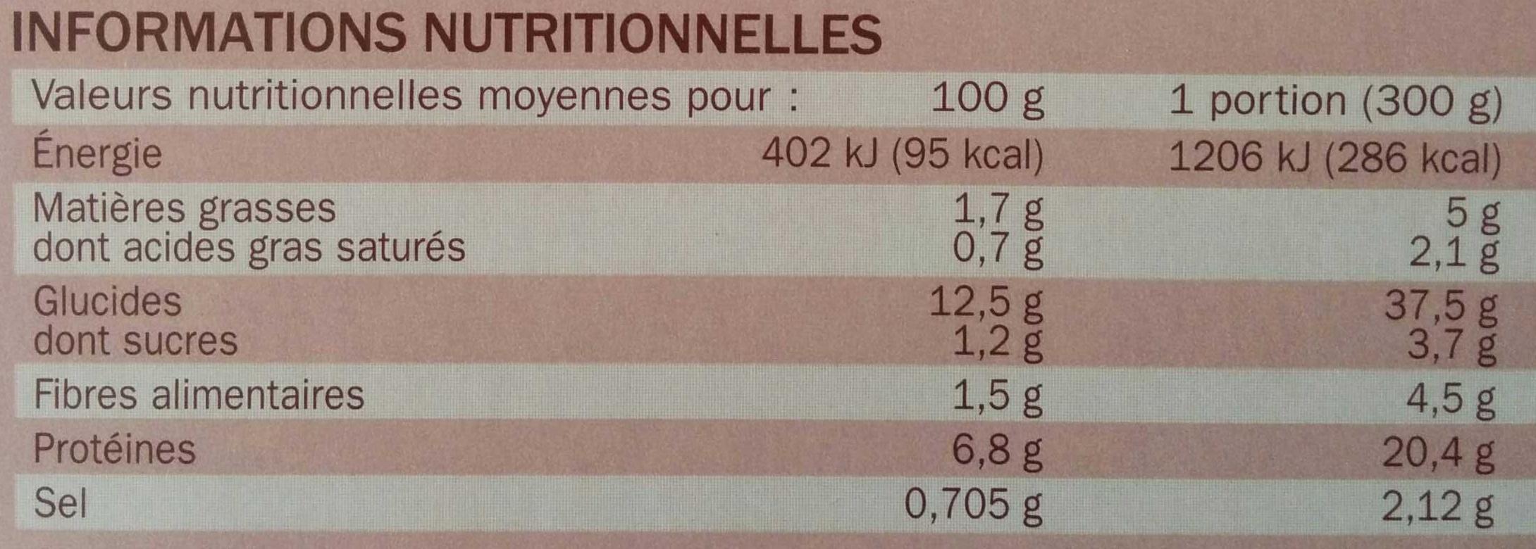 Tagliatelles au poulet sauce crème et champignons - Nutrition facts