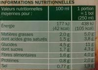 Potage gourmand légumes au fromage fondu - Voedingswaarden - fr