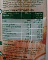 Potage gourmand légumes au fromage fondu - Informations nutritionnelles - fr
