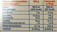 Biscuits secs 'thé' - Informations nutritionnelles