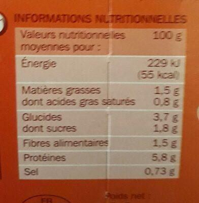 Veau aux petits légumes - Nutrition facts - fr