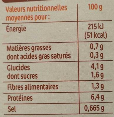 Veau aux petits légumes - Informations nutritionnelles