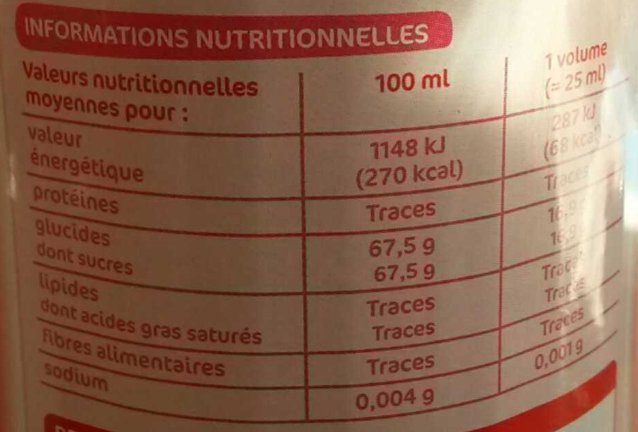 Sirop de pamplemousse rose - Informations nutritionnelles