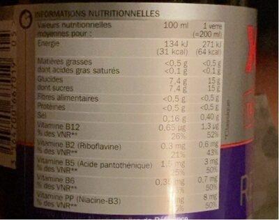 Boisson gazeuse énergisante - Voedingswaarden - fr