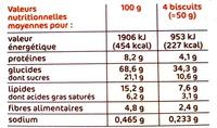 Biscuits petit déjeuner Déli-Matin multi céréales - Informations nutritionnelles