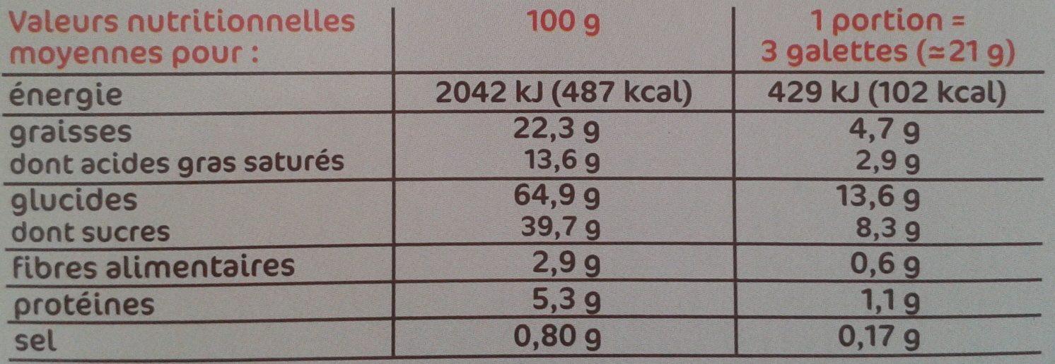 Galettes suedoises flocon avoine - Nutrition facts