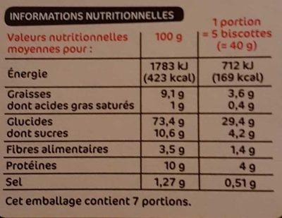 Biscottes goût brioché x 36 - Informations nutritionnelles