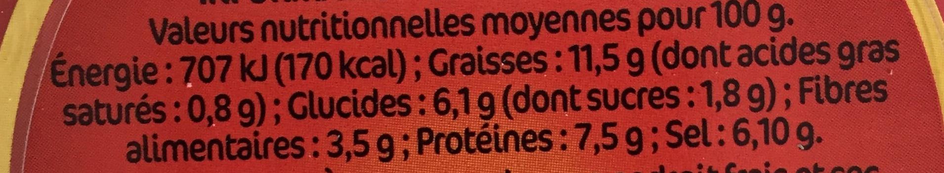 Moutarde de Dijon - verre - Informations nutritionnelles