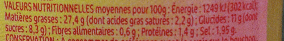 Sauce burger - Nutrition facts