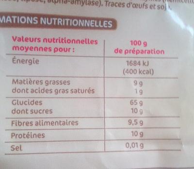 Préparation pour pain aux céréales - Nutrition facts