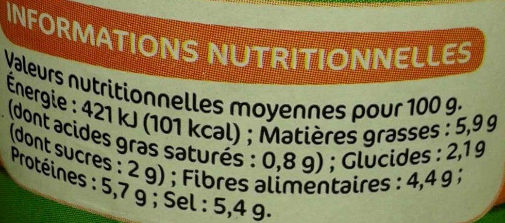 Condiment - Voedigswaarden
