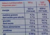 Mix'n'croc vanille billes - Informations nutritionnelles - fr