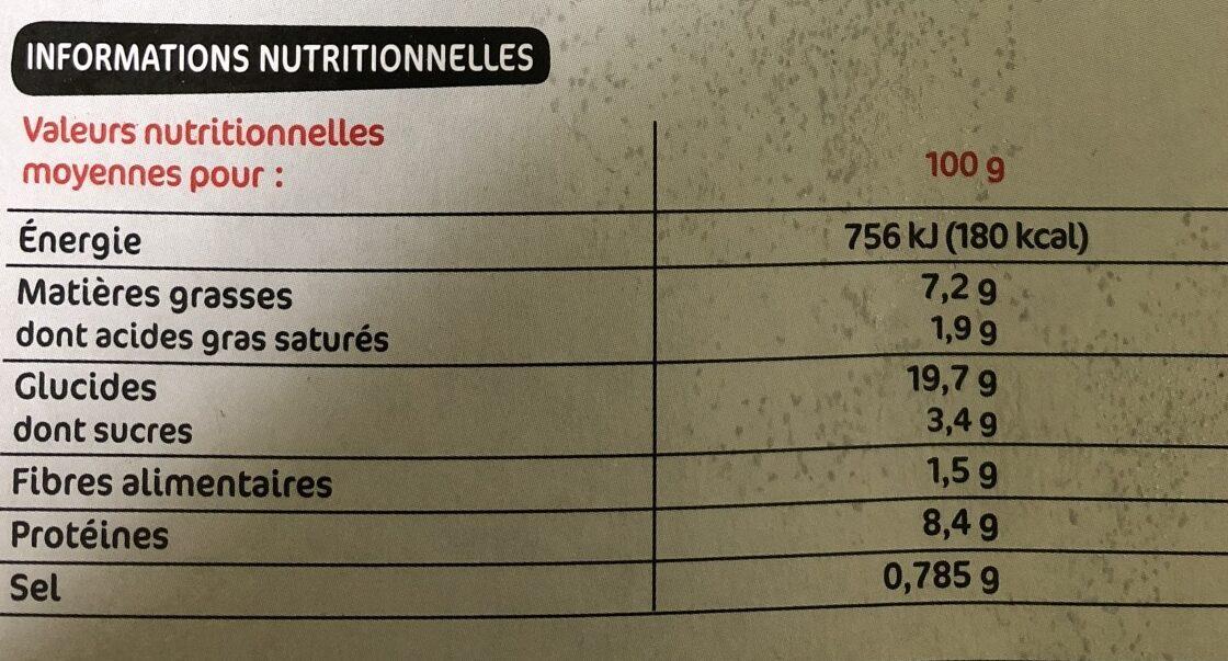 Tarte saumon et poireaux - Voedingswaarden - fr
