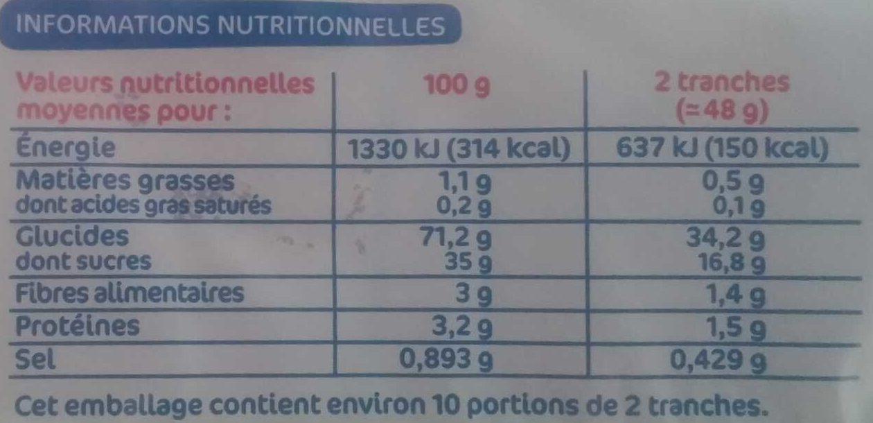 Pain d'épices au lait - Nutrition facts