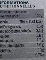 Salade poulet cesar - Voedingswaarden