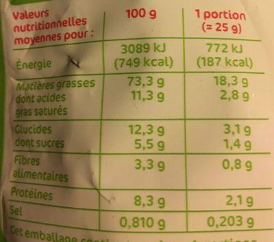 Noix de Macadamia - Nutrition facts