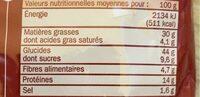 Cacahuètes enrobées goût épicé - Voedingswaarden - fr
