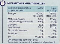 Douceur satinée coco - Informations nutritionnelles - fr