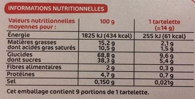 Tartelettes fruits rouges et crumble - Informations nutritionnelles