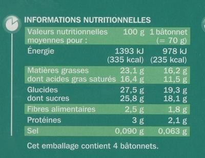 Trium menthe - Informations nutritionnelles - fr