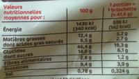 Briochettes aux pépites de chocolat au lait x 12 - Informations nutritionnelles