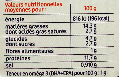 Filets de Harengs (sauce tomate) - Informations nutritionnelles