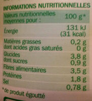 Duo haricots verts/beurre 225g pne - Informations nutritionnelles