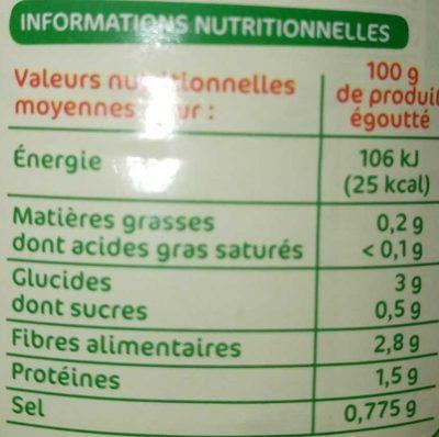 Duo haricots verts/beurre 445g pne - Informations nutritionnelles - fr